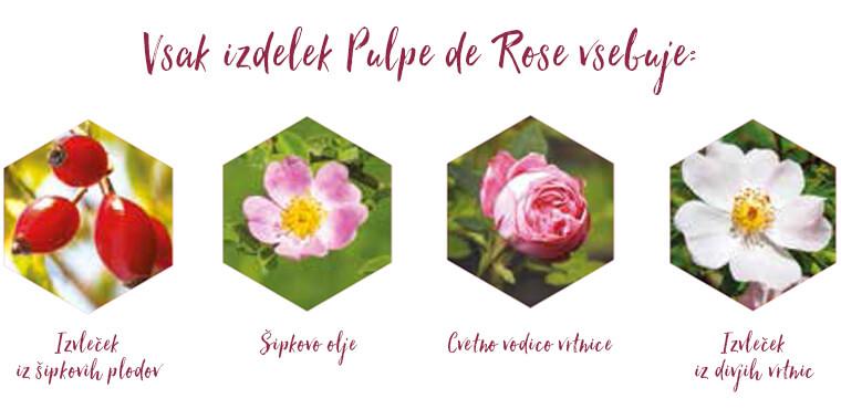 Sestavine izdelkov Pulpe de Rose