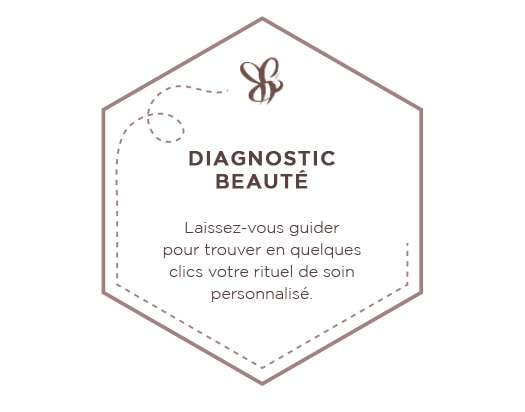Diagnostic beauté