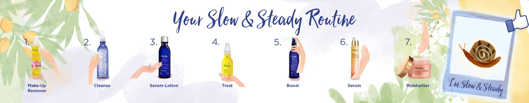 Your Slow and Steady Skincare Routine