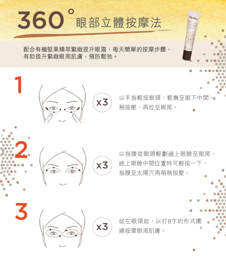Eye Contour Massage